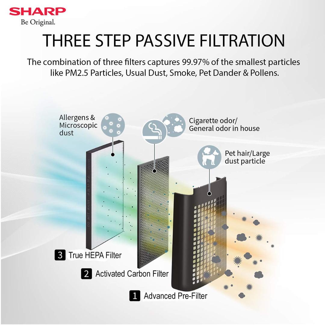 SHARP prečišćivač, jonizator i ovlaživač vazduha. Unapredite Vaše okruženje!